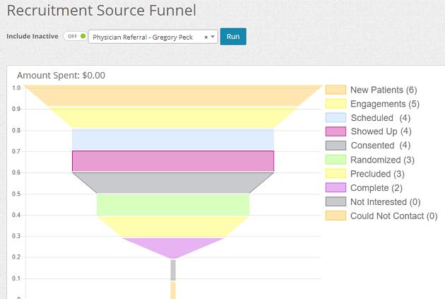 Recruitment Funnel Report